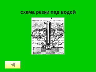 схема резки под водой