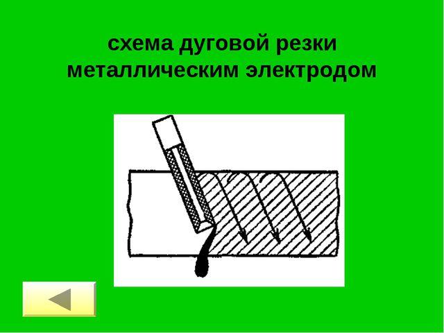 схема дуговой резки металлическим электродом
