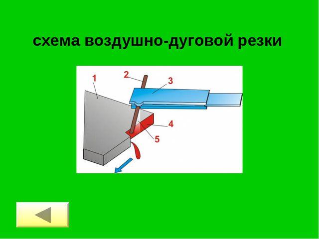 схема воздушно-дуговой резки