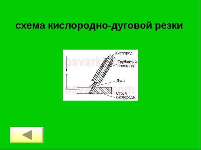 схема кислородно-дуговой резки