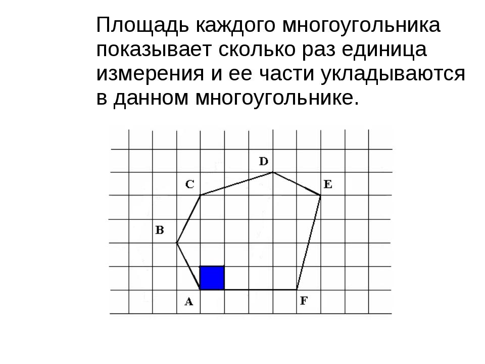 Площадь каждого многоугольника показывает сколько раз единица измерения и ее...