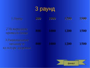 3 раунд финал 1.Пища800100012001500 2.Чужеродные примеси пищи800100012