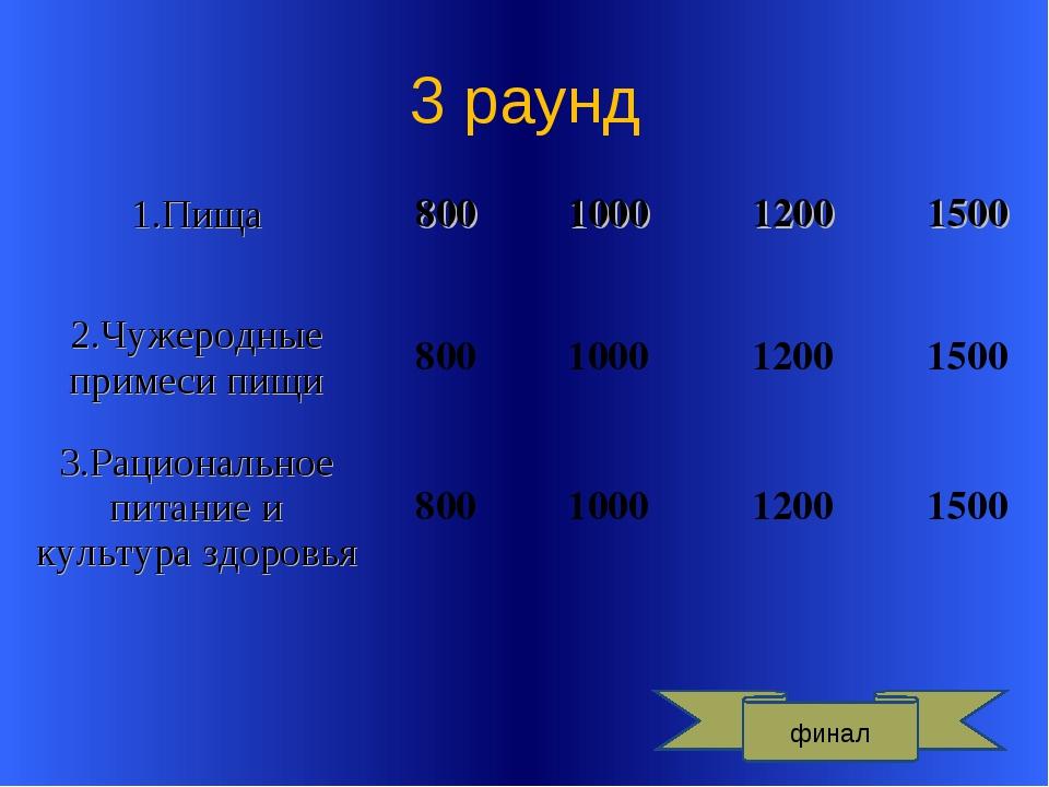 3 раунд финал 1.Пища800100012001500 2.Чужеродные примеси пищи800100012...