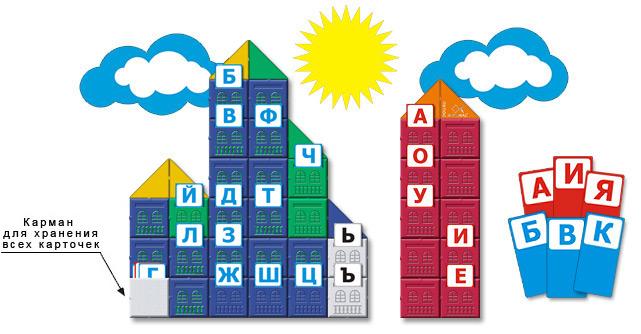 http://www.dou.ru/obuchenie/images/ychebnaya_zona_03.jpg