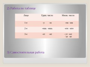 2) Работа по таблице 3) Самостоятельная работа Лицо Един. число Множ. число 1