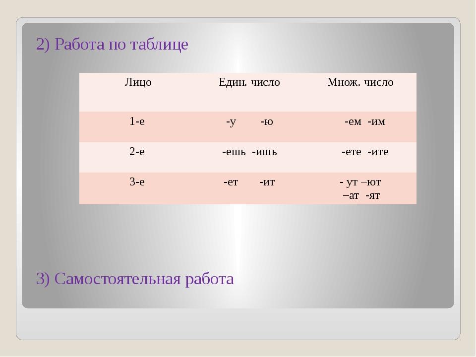 2) Работа по таблице 3) Самостоятельная работа Лицо Един. число Множ. число 1...