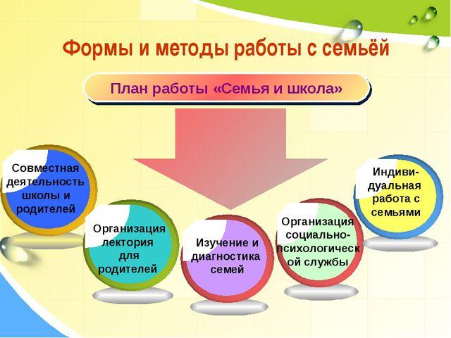 Формы и методы работы с семьёй План работы «Семья и школа» Организация социал...
