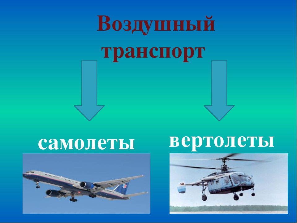 Воздушный транспорт самолеты вертолеты