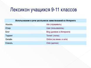 Лексикон учащихся 9-11 классов Использование в речи школьников заимствованийи