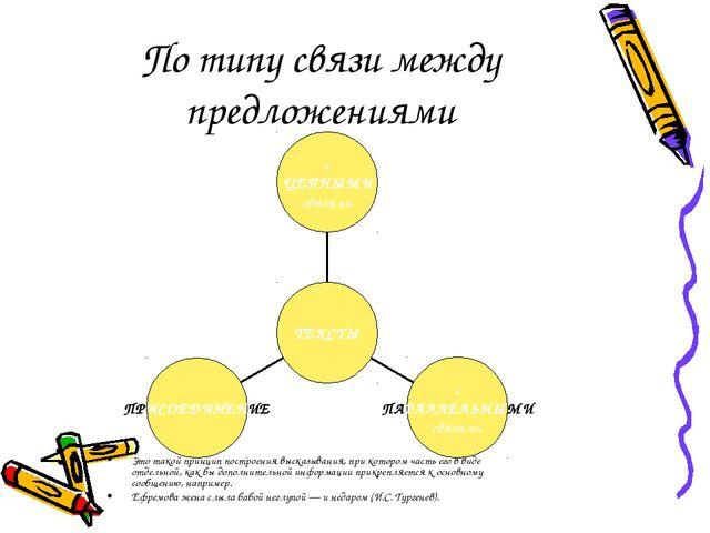 По типу связи между предложениями Это такой принцип построения высказывания,...