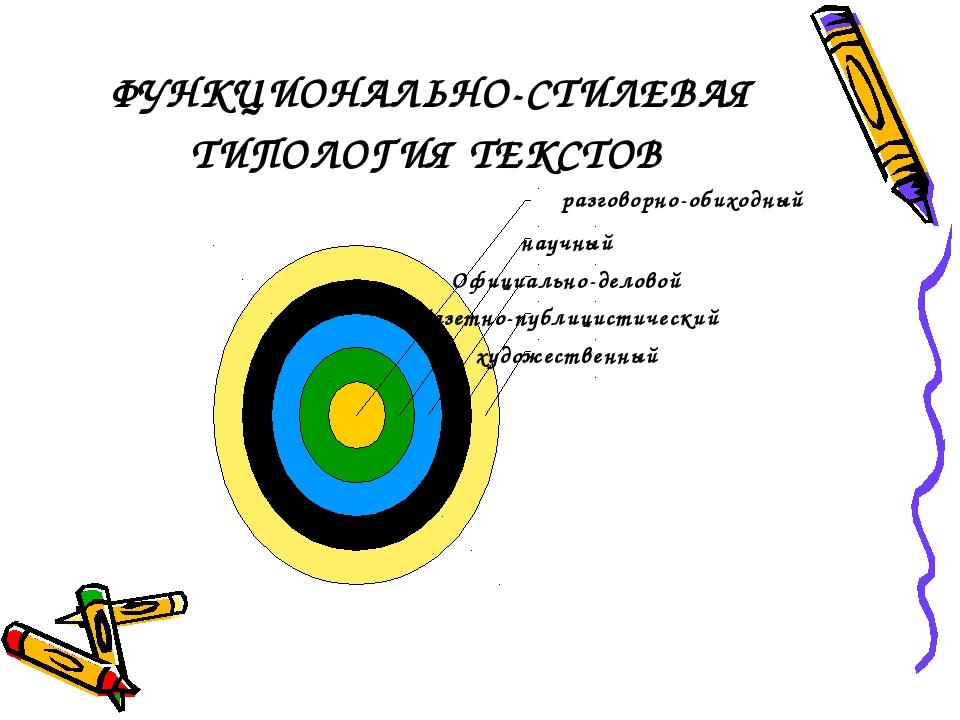 ФУНКЦИОНАЛЬНО-СТИЛЕВАЯ ТИПОЛОГИЯ ТЕКСТОВ разговорно-обиходный