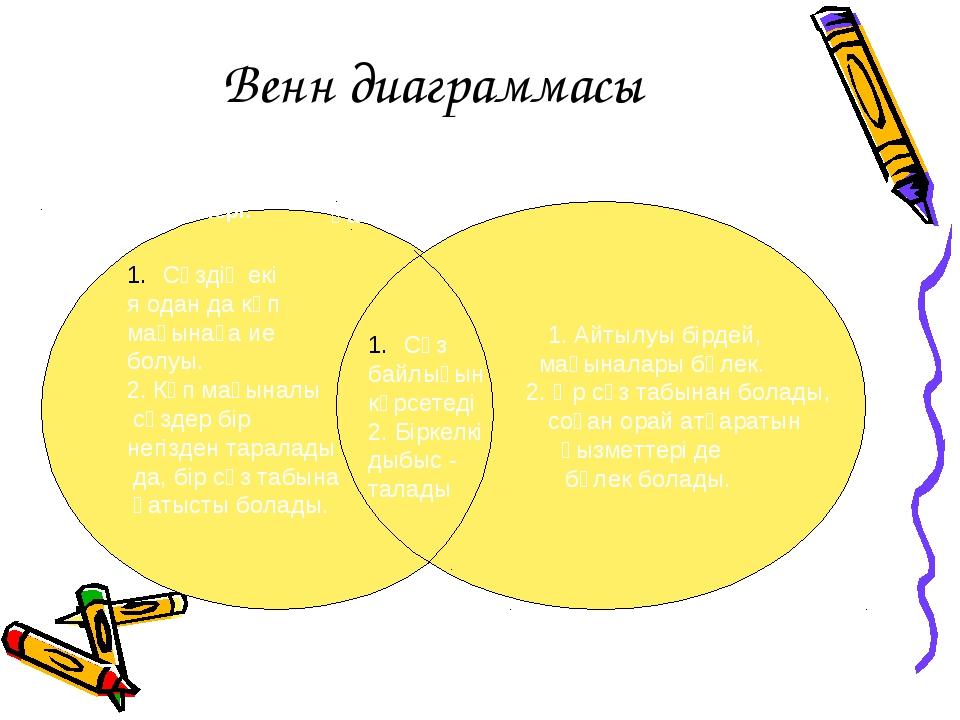 Венн диаграммасы 1. Айтылуы бірдей, мағыналары бөлек. 2. Әр сөз табынан болад...