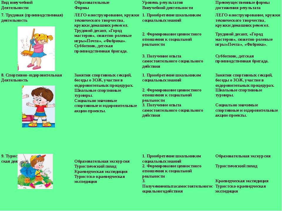 8. Спортивно-оздоровительная Деятельность Занятия спортивных секций,беседы о...