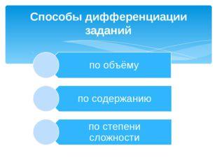Способы дифференциации заданий