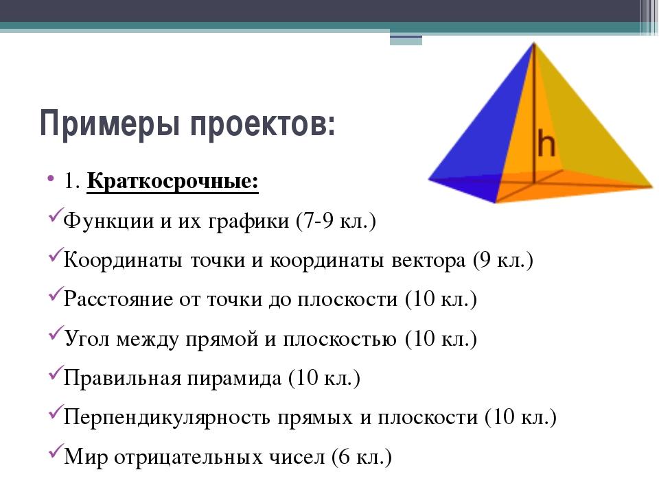 Примеры проектов: 1. Краткосрочные: Функции и их графики (7-9 кл.) Координаты...
