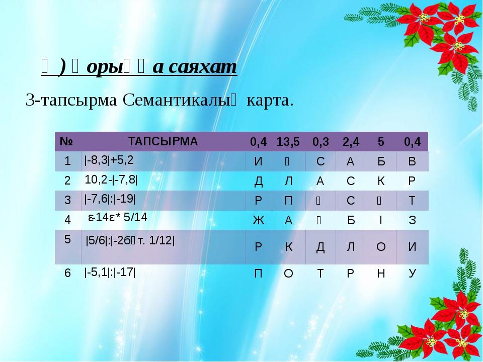 Ә) қорыққа саяхат 3-тапсырма Семантикалық карта. № ТАПСЫРМА 0,4 13,5 0,3 2,4...