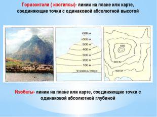 Горизонтали ( изогипсы)- линии на плане или карте, соединяющие точки с одинак
