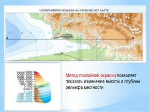 Метод послойной окраски позволяет показать изменение высоты и глубины рельефа