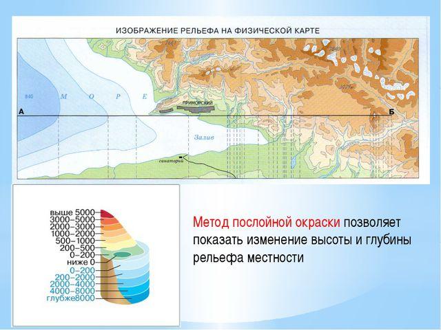 Метод послойной окраски позволяет показать изменение высоты и глубины рельефа...