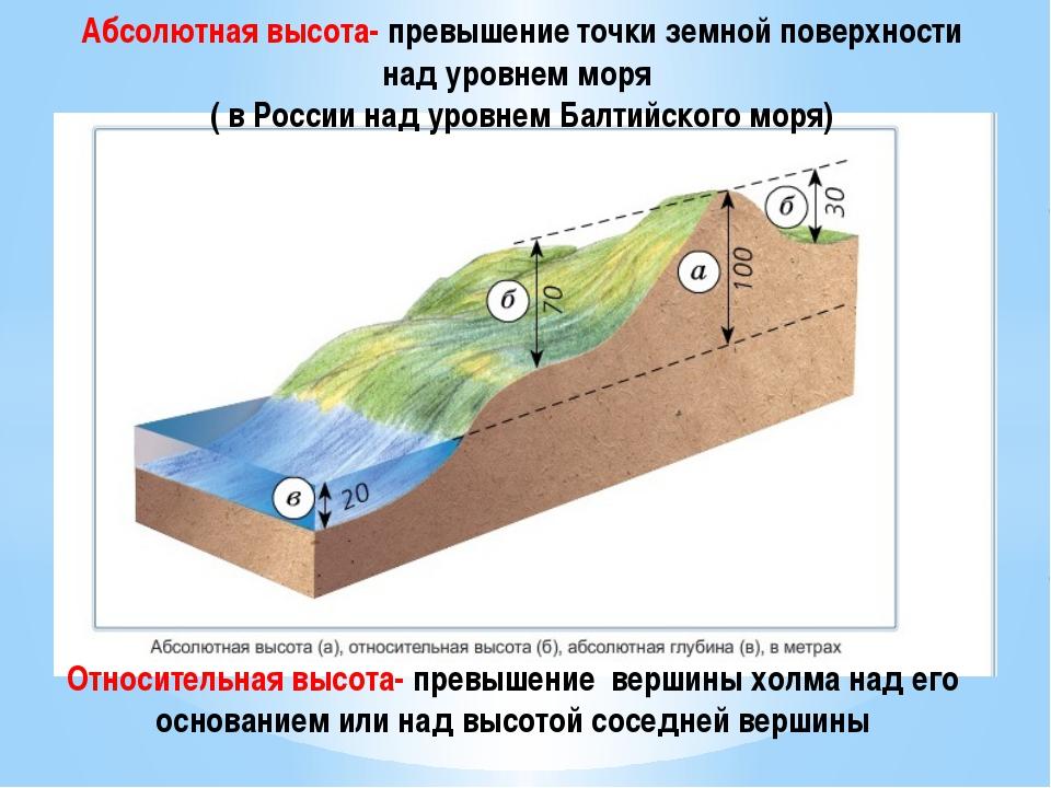 Абсолютная высота- превышение точки земной поверхности над уровнем моря ( в Р...