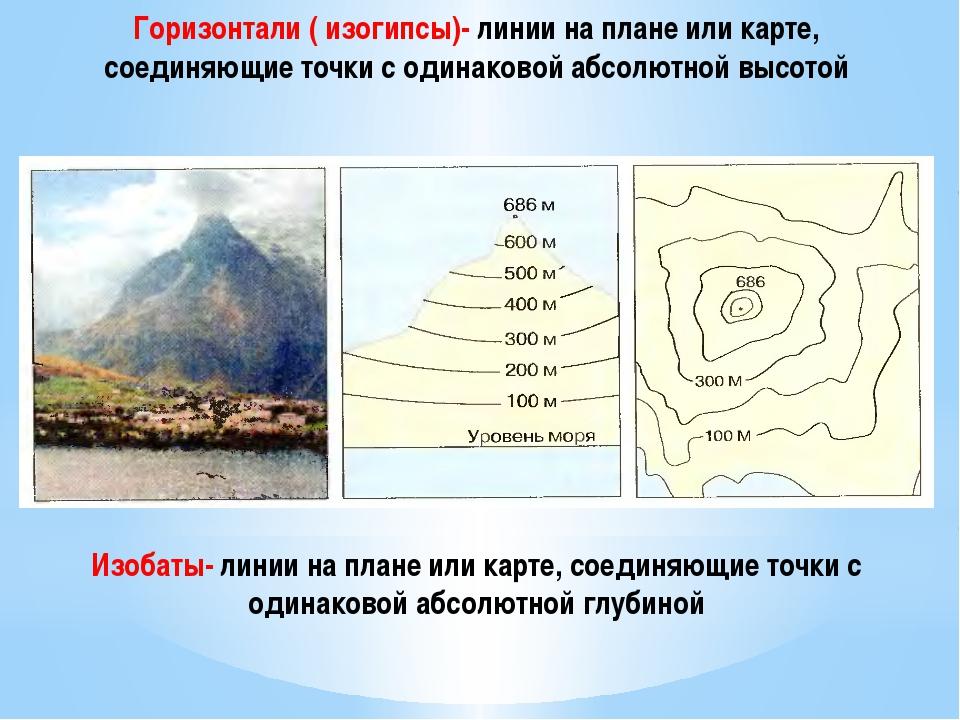 Горизонтали ( изогипсы)- линии на плане или карте, соединяющие точки с одинак...