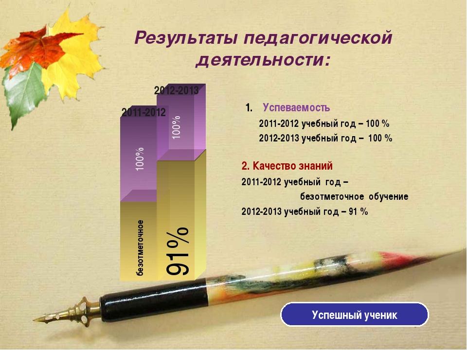 Результаты педагогической деятельности: безотметочное 100% 91% 100% 2011-2012...