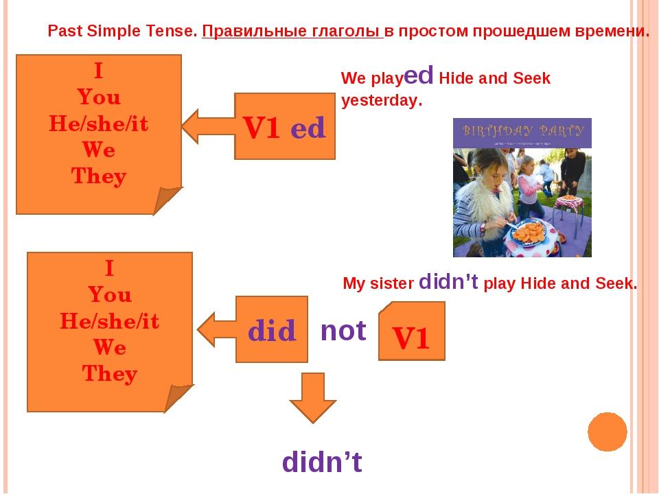 Past Simple Tense. Правильные глаголы в простом прошедшем времени. V1 ed I Yo...