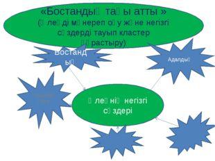 «Бостандық таңы атты » (Өлеңді мәнереп оқу және негізгі сөздерді тауып класте