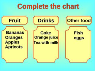 Fruit Drinks Other food Bananas Oranges Apples Apricots Coke Orange juice Tea