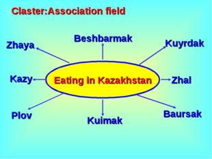 Claster:Association field Eating in Kazakhstan Kazy Zhal Zhaya Beshbarmak Kuy