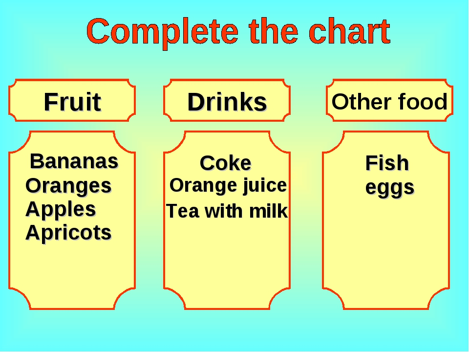Fruit Drinks Other food Bananas Oranges Apples Apricots Coke Orange juice Tea...