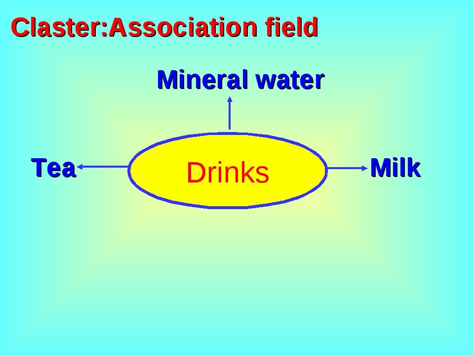 Drinks Claster:Association field Mineral water Tea Milk