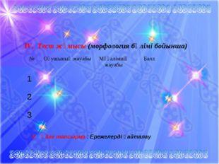 IV. Тест жұмысы (морфология бөлімі бойынша) V. Үйге тапсырма : Ережелерді қай