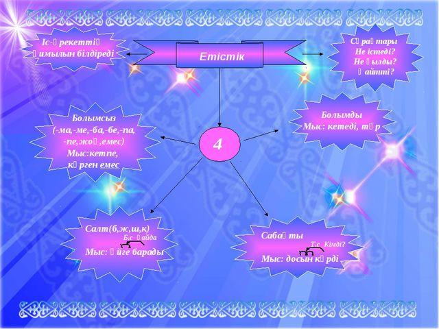 Етістік 4 Салт(б,ж,ш,к) Мыс: үйге барады Сабақты Мыс: досын көрді Болымсыз (-...