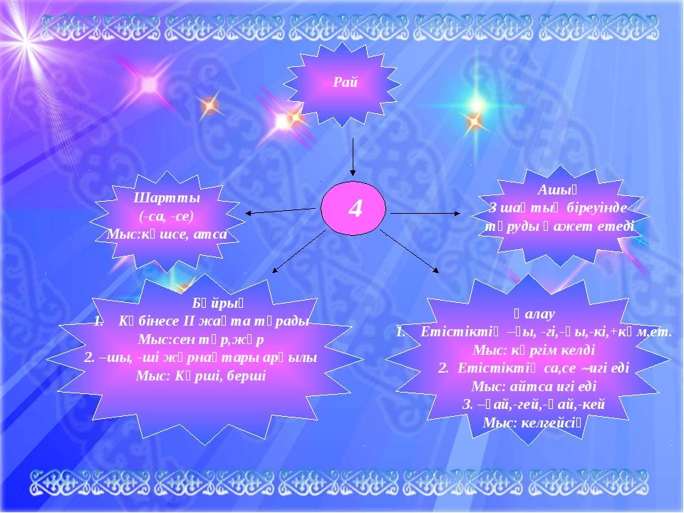 4 Ашық 3 шақтың біреуінде тұруды қажет етеді Рай Бұйрық Көбінесе ІІ жақта тұр...