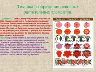 Техника изображения основных растительных элементов. Купавка — самый распрост