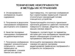 ТЕХНИЧЕСКИЕ НЕИСПРАВНОСТИ И МЕТОДЫ ИХ УСТРАНЕНИЯ 4. Отсканированное изображен
