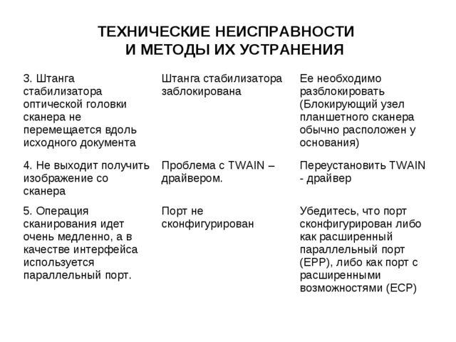 ТЕХНИЧЕСКИЕ НЕИСПРАВНОСТИ И МЕТОДЫ ИХ УСТРАНЕНИЯ 3. Штанга стабилизатора опти...