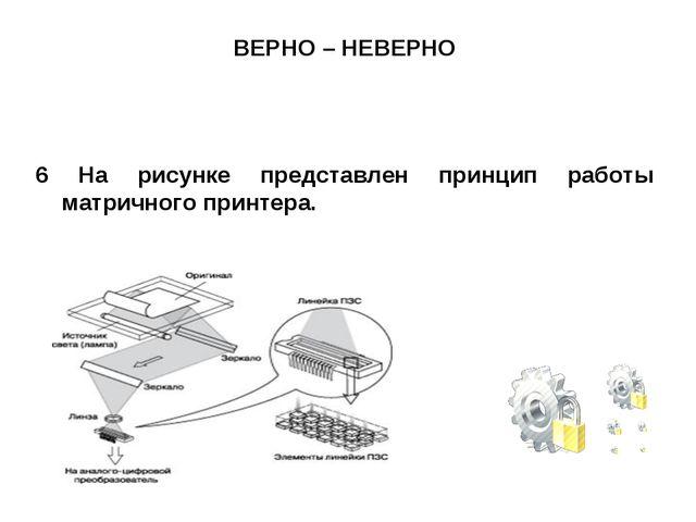 ВЕРНО – НЕВЕРНО 6 На рисунке представлен принцип работы матричного принтера.