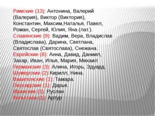 Римские (13): Антонина, Валерий (Валерия), Виктор (Виктория), Константин, Мак