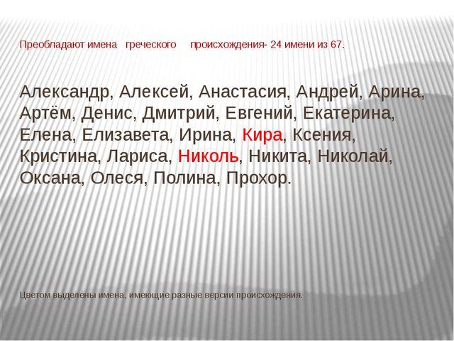 Преобладают имена греческого происхождения- 24 имени из 67. Александр, Алекс...