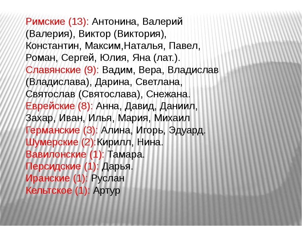 Римские (13): Антонина, Валерий (Валерия), Виктор (Виктория), Константин, Мак...