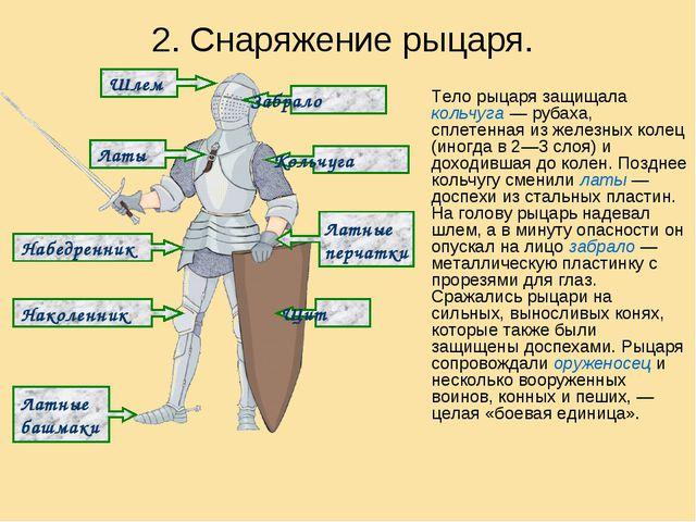 2. Снаряжение рыцаря. Тело рыцаря защищала кольчуга — рубаха, сплетенная из ж...