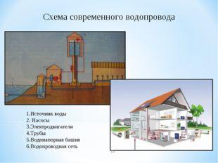 Схема современного водопровода 1.Источник воды 2. Насосы 3.Электродвигатели 4