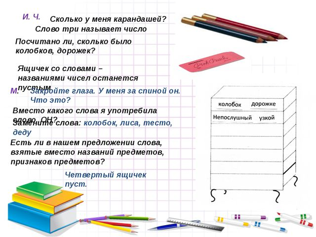 И. Ч. Сколько у меня карандашей? Слово три называет число Посчитано ли, сколь...