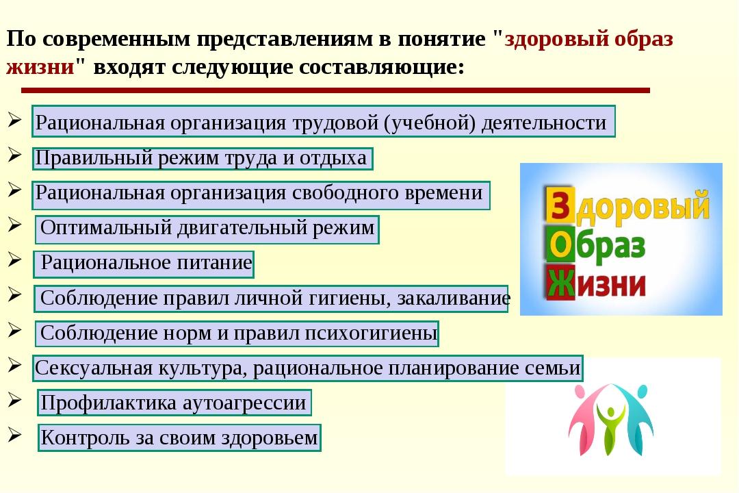 Презентация Роль учителя в формировании здорового образа жизни у  слайда 8 По современным представлениям в понятие quot здоровый образ жизни quot входят следующ