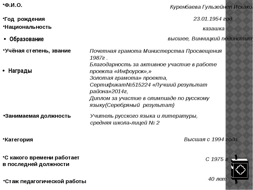 Ф.И.О. Куренбаева Гульзейнеп Искаковна Год рождения 23.01.1954 год Национальн...