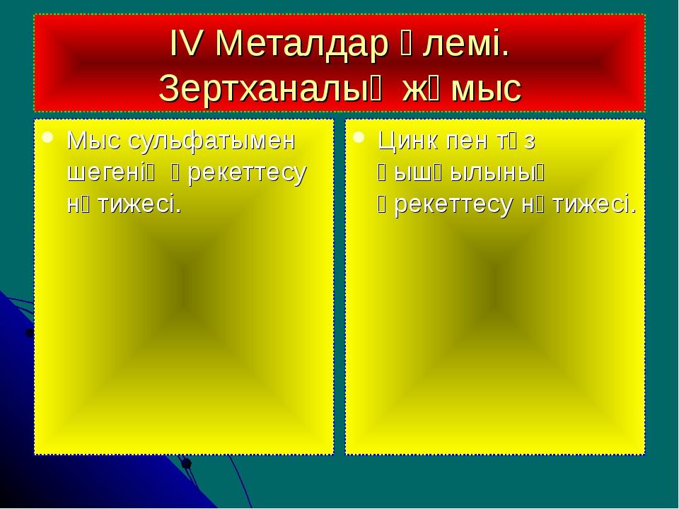 IV Металдар әлемі. Зертханалық жұмыс Мыс сульфатымен шегенің әрекеттесу нәтиж...