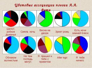 Цветовые ассоциации поэзии А.А. Фета  Шепот, робкое дыханьеСияла ночьВе