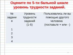 Оцените по 5-ти бальной шкале уровень трудности заданий. * № заданияУровень